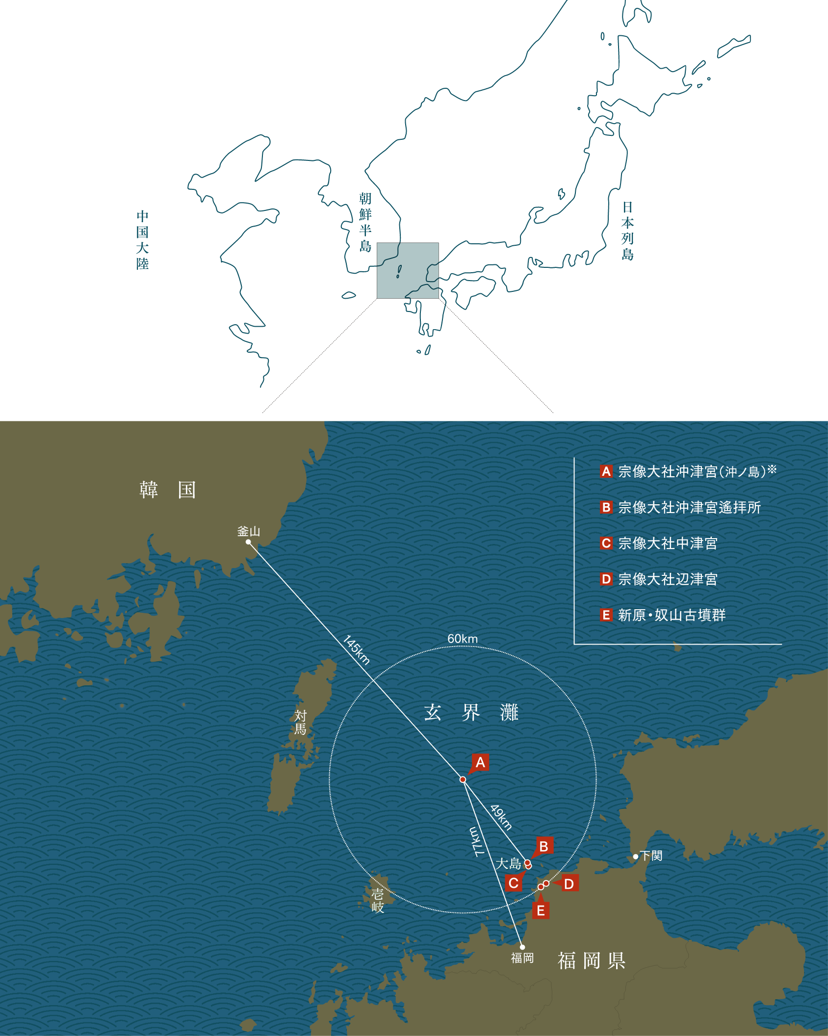 宗像沖ノ島関連遺産群マップ